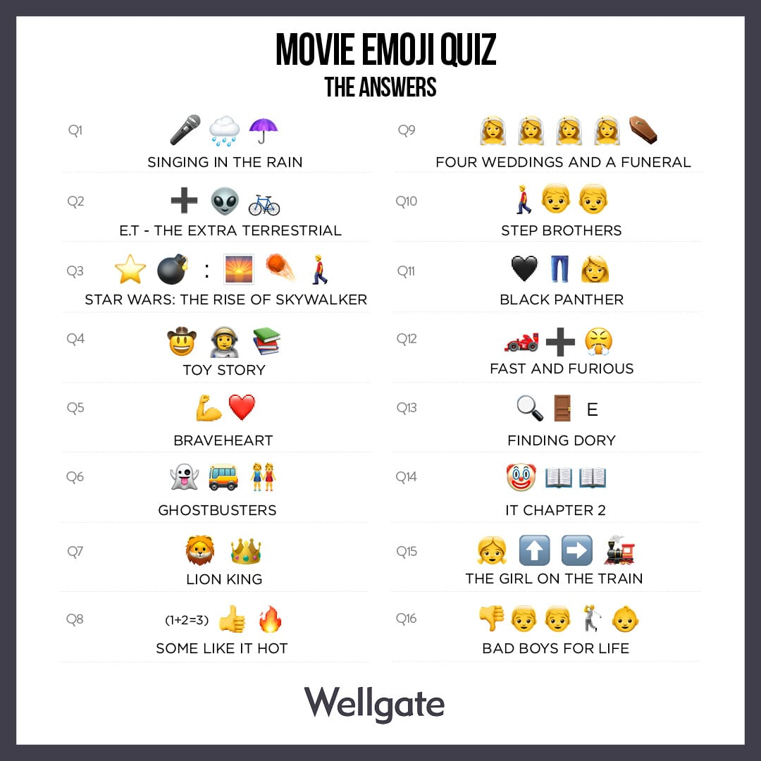 movie emoji quiz answers
